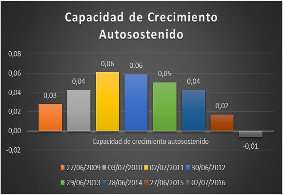 graf-14