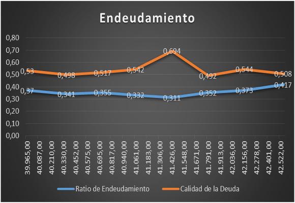 graf-6-1