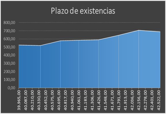 graf-9-1