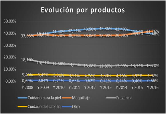 grafico-2-1