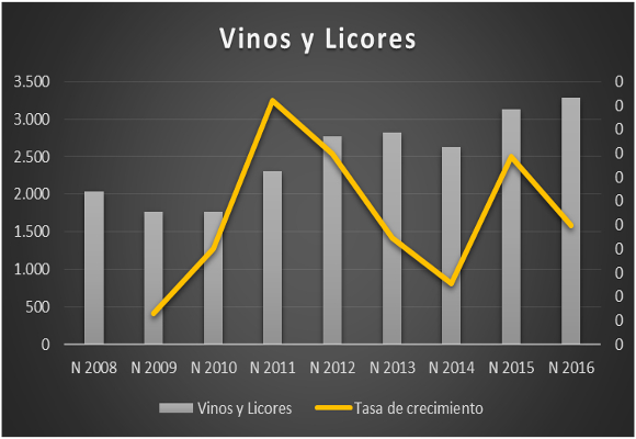 lvmh-grafico-1