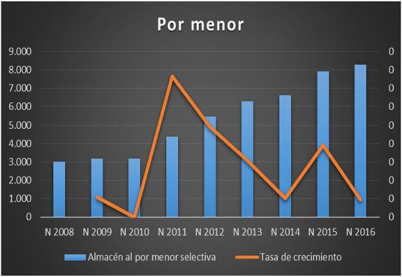 lvmh-grafico-5